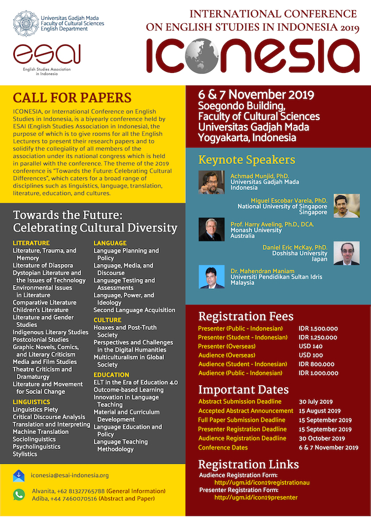1st International Conference on English Studies in Indonesia